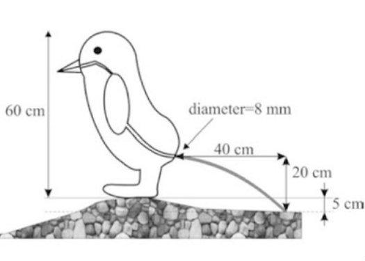 04 - Penguin Poop